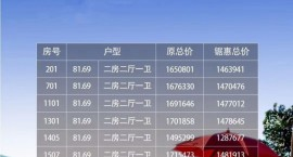 http://www.nuofangwang.com/file/upload/金秋钜惠丨香水国色推出7套优惠美宅总价128万/套起