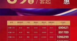 诚芯钜惠丨三亚恒大御府推出10套特价房源 特惠总价69万/套起