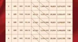 海南富力湾返场抢,10套优惠美宅特惠单价18603元/㎡起