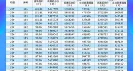 爱上山艺术小镇|三亚市区小院总价446万/套起
