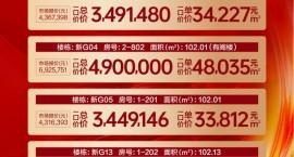 迎新钜惠丨和泓海棠府现推出优惠房源5套,一口价单价31631元/㎡起