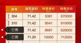 富力月亮湾海尚公寓精装美宅优惠购,特惠总价61万/套起