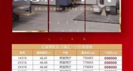 万宁红星美凯龙万星汇特惠房源来袭,精装空墅总价69.8万/套起
