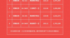 http://www.nuofangwang.com/file/upload/新春购房节丨华润石梅湾九里推出6套一口价房源,总价169万/套起